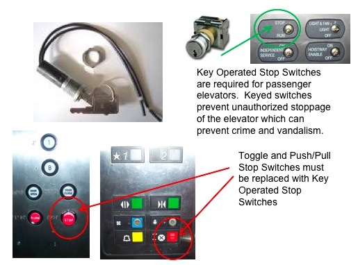 Key Operated Stop Switches are required for passenger elevators. Keyed switches prevent unauthorized stoppage of the elevator which can prevent crime and vandalism. Toggle and Push/Pull Stop Switches must be replaced with Key Operated Stop Switches