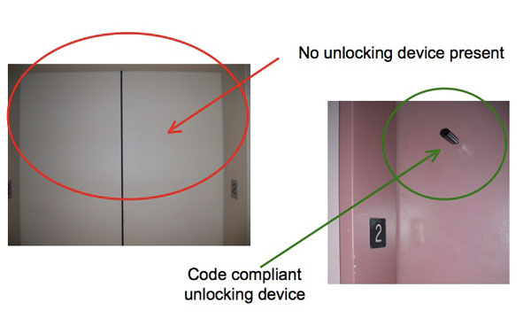 No unlocking device present, Code compliant unlocking device