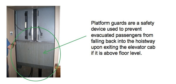 Platform guards are a safety device used to prevent evacuated passengers from falling back into the hoistway upon exiting the elevator cab if it is above floor level.